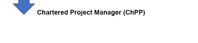 Chartered Project Manager (ChPP)